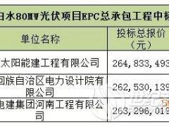 5.49元/瓦,中广核80MW EPC中标公告