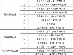 """升级!美拟对""""越马泰""""进口、用中国硅片封装的电池组件发起反规避调查"""