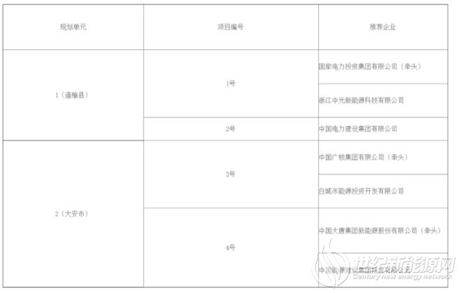 企业微信截图_20210923164421