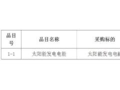 最高限价764万元 内蒙古固阳县各村镇分布屋顶式光伏采购项目公开招标