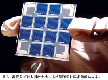 薄膜晶体硅太阳能电池的潜力